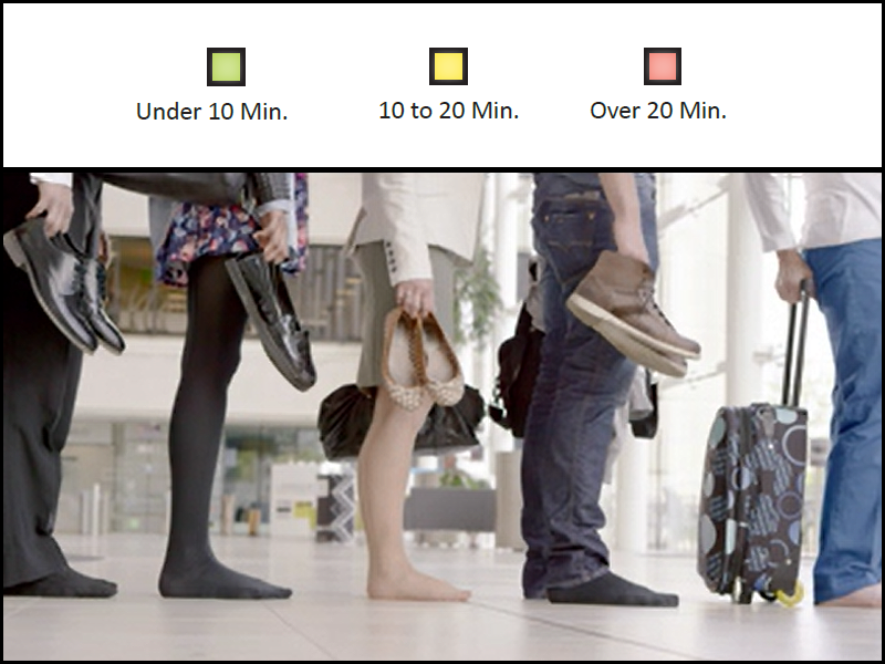 Image of TSA Wait Time Averages